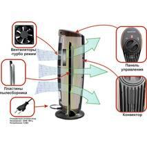 Maxion DL-123 ионизатор воздуха - https://www.kim-co.ru